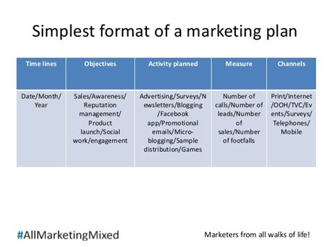 sales and marketing plan template markketing plan template all marketingmixed