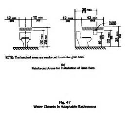 Toilet Grab Bar Dimensions Bathroom Stall Partition Dimensions Creative Bathroom