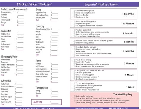 Wedding Coordinator Checklist Pdf by Check List Cost Worksheet Suggested Wedding Planner Pdf