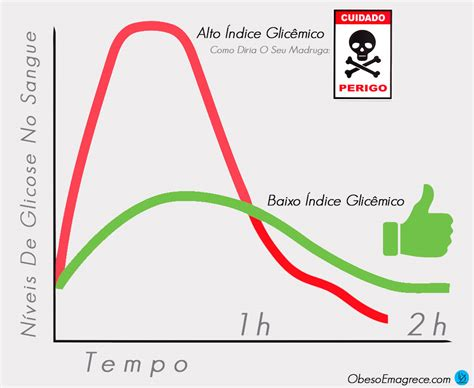 glucosio alimenti la glicemia definizione di indice glicemico e carico