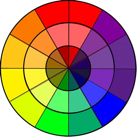 pattern of color wheel needle and thread clip art cliparts co