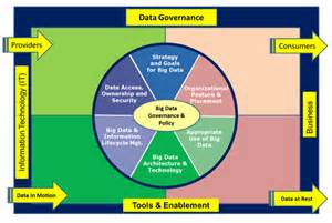 data governance template data governance model template pictures to pin on