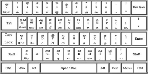 Letter In Tamil Font tamil fonts bamini keyboard layout