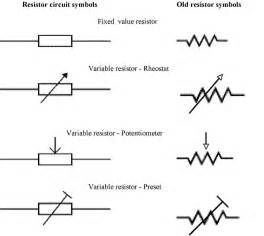 electrical schematic symbol potentiometer rheostat schematic symbol elsavadorla