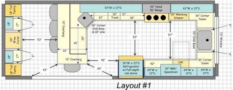 layout of a kosher kitchen kosher kitchen design layout wow blog