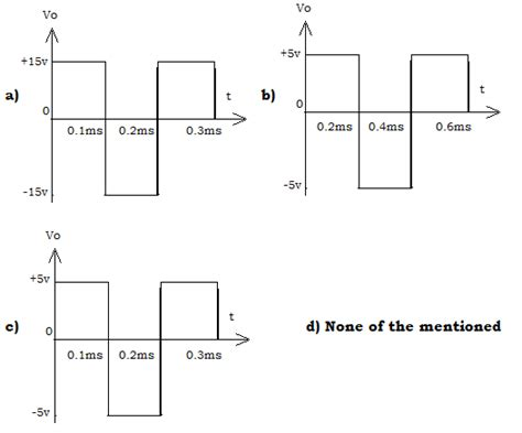 quiz questions on linear integrated circuits linear integrated circuits aptitude questions 28 images