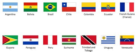 south america map and flags geo map south america continent how to draw south