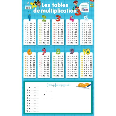 Les De Table by Poster Les Tables De Multiplication Manuels Scolaires