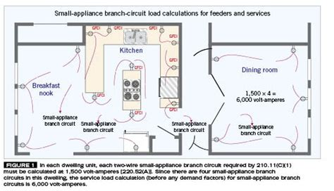 Electrical Regulations For Kitchens by Branch Circuit Feeder And Service Calculations Part