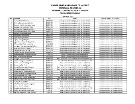 tabulador de sueldos y salarios 2016 del gobierno federal tabulador de sueldos de marzo 2016