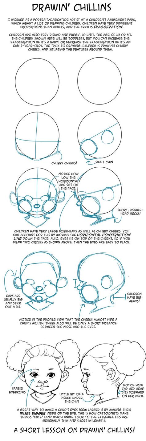 kiss ide tutorial child drawing tutorial by wandaluvstacos on deviantart