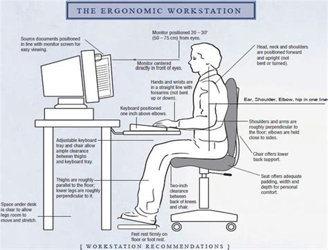 1000 images about ergonomics on health
