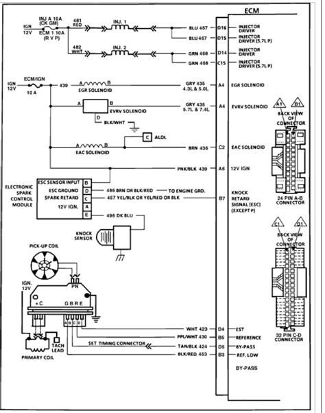 1996 chevy 1500 wiring diagram 2601d1289535171 vortec 5 7l 96 7 o2 sensor injector chevrolet solved firing order on a 1996 chevy 1500 fixya autos post