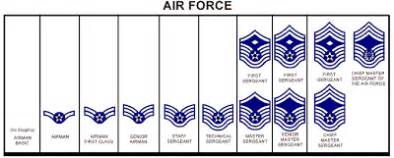Battle and special warfare movies us military rank insignia