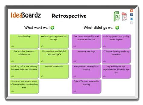 Sprint Retrospective Meeting Template image gallery retrospective template
