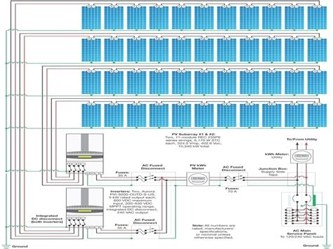 solar panels wiring diagram wiring diagram schemes