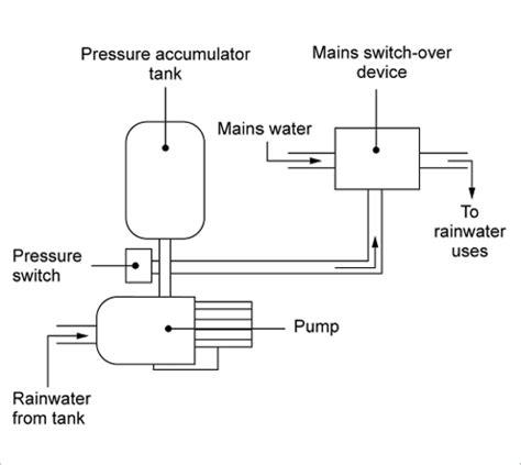 water pressure switch diagram well pressure tank