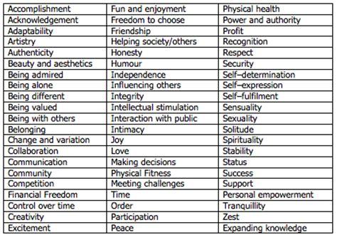list of values pdf seotoolnet