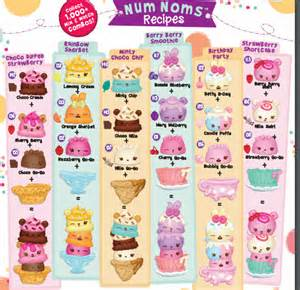 Num noms related keywords amp suggestions num noms long tail keywords