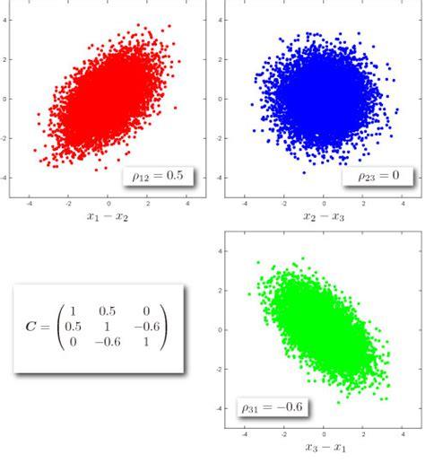 vector norm tutorial vector template 187 norm of a vector equation free vectors