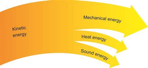 sankey diagram bitesize non useful energy transfers images frompo 1
