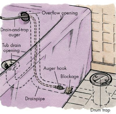 how a bathtub drain works how to clear a clogged drain how to clear a clogged