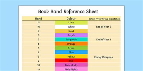 picture book band editable book band reference sheet book band reference