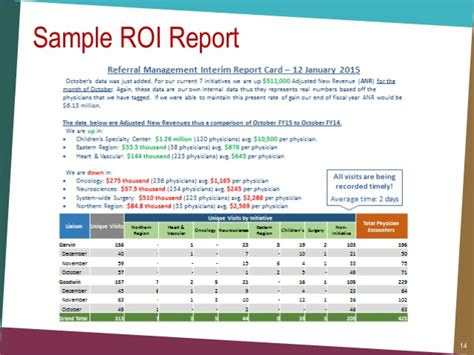 roi report template measuring physician relations roi tools techniques
