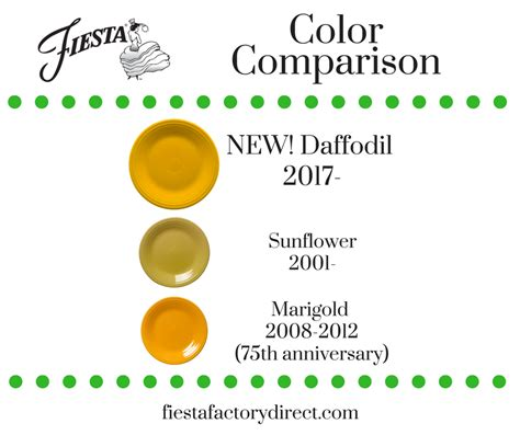 new colors for 2017 fiesta new color fiesta dinnerware always festive