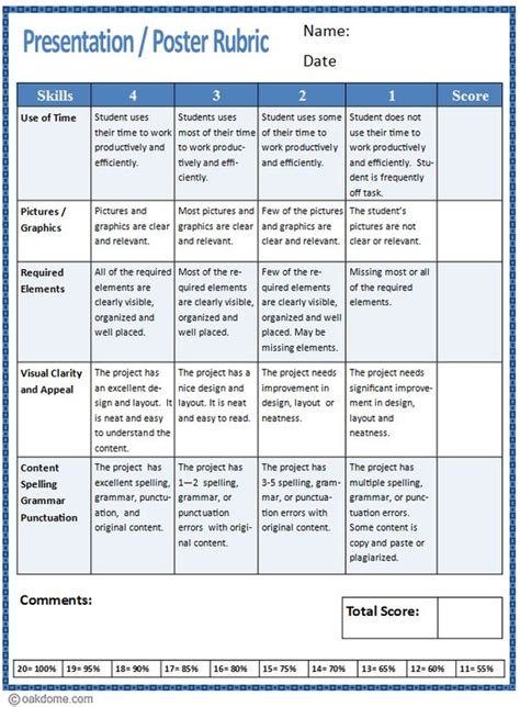 elementary rubric template rubric for presentation or poster k 5 computer lab