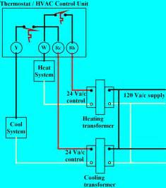 thermostat wiring explained throughout diagram for to furnace wordoflife me