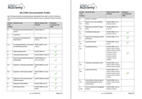 Iso 27001 Documentation Toolkit Iso Document Template