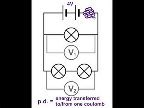 parallel circuits potential difference potential difference voltage in parallel circuits