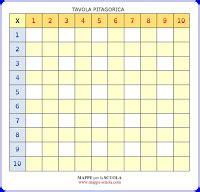 tavola pitagorica fino a 15 mappe per la scuola tavola pitagorica