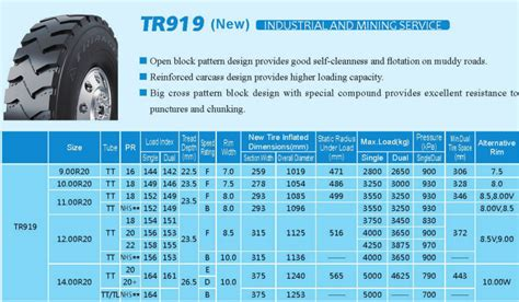 factory supplier triangle brand radial direct supplier from factory triangle truck tire tr919 view triangle truck tire triangle