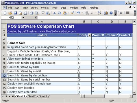 Software Comparison Template the pos software comparison template
