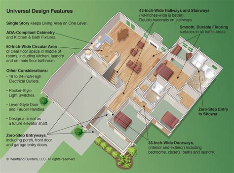 universal design makes easier at the cloister