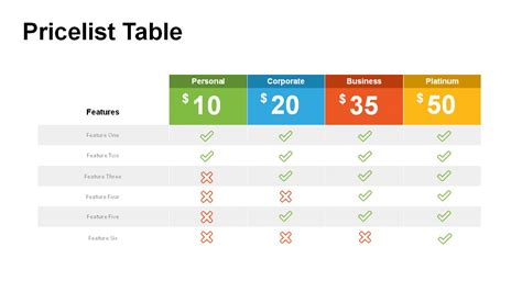Price Table Powerpoint Templates Powerslides Powerpoint Table Templates