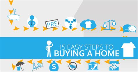 steps to buying a house with bad credit 28 images 14