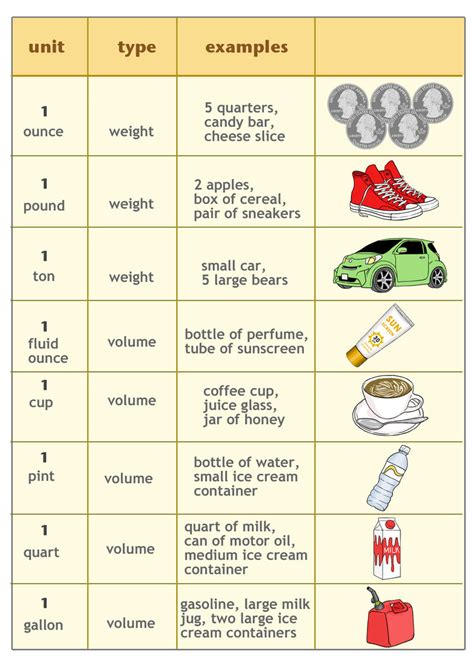 money choosing the right college volume 2 books customary units of weight and capacity ck 12 foundation