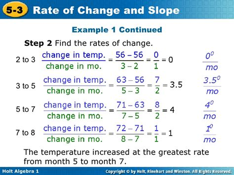 Chapter 5 Rate Of Change And Slopes How To Find The Rate Of Change In A Table