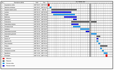 Wbs Project Management Template Excel Wbs Template Templates Exle Free Download Nfmoshu Com Wbs Template Excel