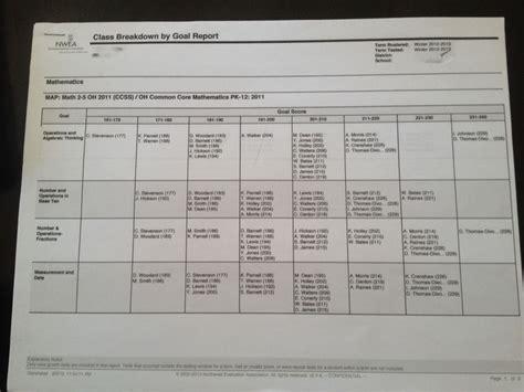 missouri map assessment practice 89 nwea map scores grade level chart 2014 map