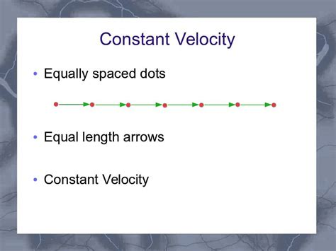 ticker diagram definition image gallery motion dot diagram