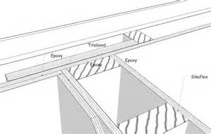 Wood Beam Bench Joiner Bulkhead Construction Details