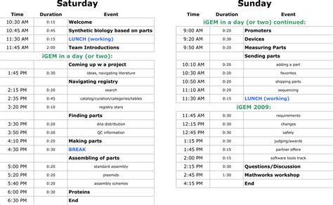 Workshops Mit 2009 Igem Org Workshop Schedule Template