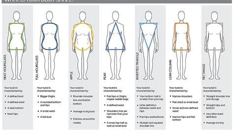 What dress style suits my body shape ? Dress blog Edin