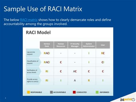 raci matrix template bundle create your professional raci quickly