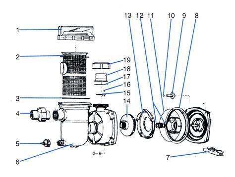 pool parts diagram sta rite pool parts diagram 28 images sta rite max e