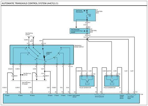 Kia Spectra Wiring Diagram Repair Guides Wiring Diagrams Wiring Diagrams 15 Of